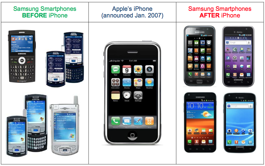android vs iphone phones